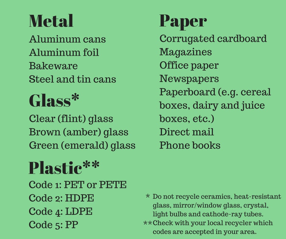 Recycle & Other Tips 3